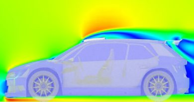 Analysis and optimization of a WRC car by CFD – the Airshaper tool