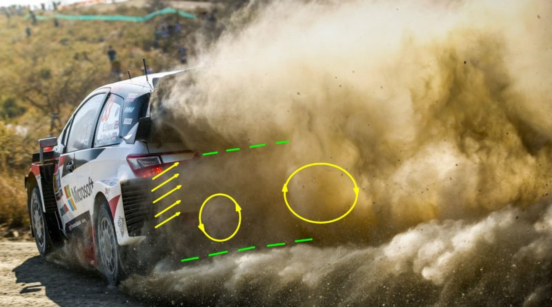 WRC cars' brakes cooling airflow review: air removal